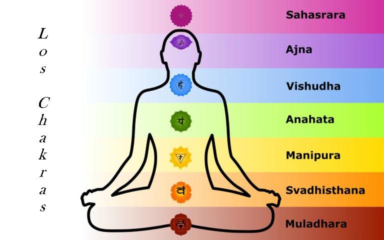 Chakras principales-