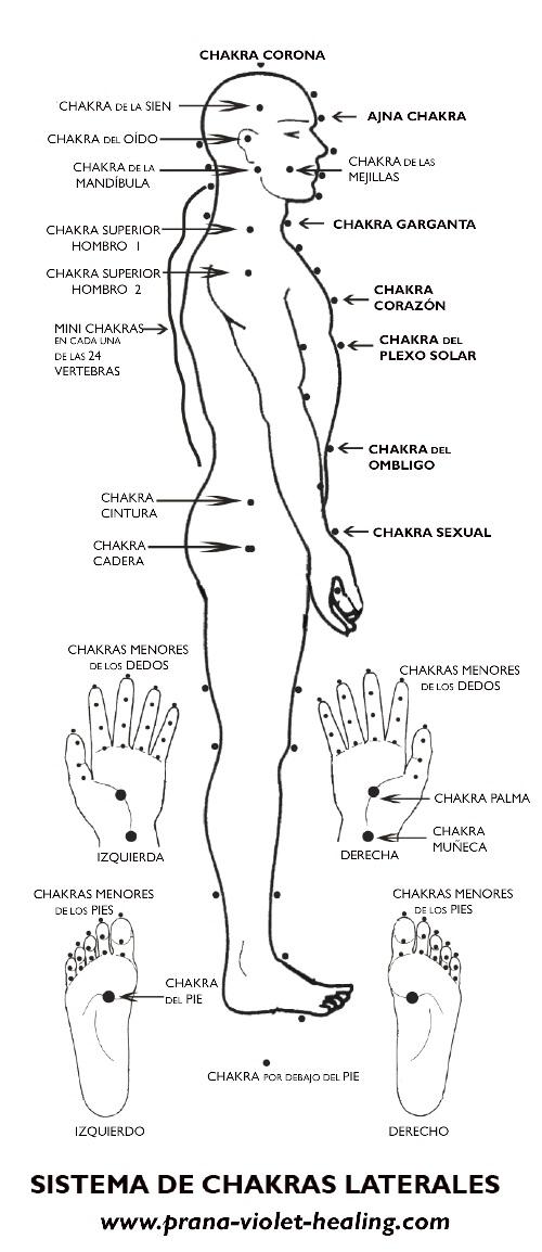 sistema de chakras laterales