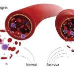 como sanar niveles altos de glucosa en sangre con la varita SPV