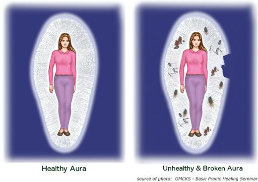 Aura limpia y aura con larvas y entidades